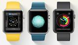 Apple Watch Series 6, LED,OLED