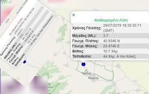 Γεωδυναμικό, Βόρεια Ελλάδα, geodynamiko, voreia ellada