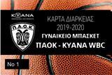 Εισιτήρια, Μπάσκετ Γυναικών,eisitiria, basket gynaikon