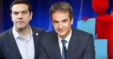 Δημοσκόπηση, Πώς, Μητσοτάκης, Τσίπρας [video],dimoskopisi, pos, mitsotakis, tsipras [video]