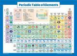 Τιτάνιο Φώσφορος Ιώδιο,titanio fosforos iodio