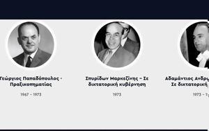Παπαδόπουλος, Μαρκεζίνης, 2021, papadopoulos, markezinis, 2021