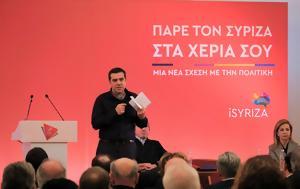 Τσίπρας, SYRIZA, Μητσοτάκης, tsipras, SYRIZA, mitsotakis