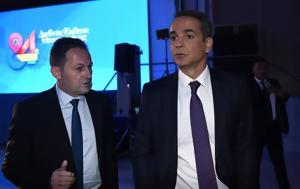 ΔΕΘ 2020, Δώρα, Μητσοτάκης, deth 2020, dora, mitsotakis