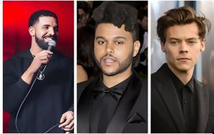 "Drake, Weeknd, Harry Styles, ""BLM"""
