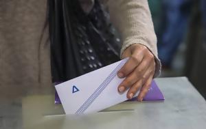 Δημοσκόπηση Βεργίνα TV, ΝΔ – ΣΥΡΙΖΑ, dimoskopisi vergina TV, nd – syriza