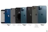 Phone 12, Συγκριτικό, Phone,Phone 12, sygkritiko, Phone