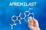 GENESIS Pharma APRAISAL,