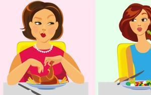 Δίαιτα, Αναλυτικό, diaita, analytiko