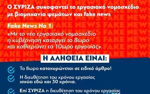 Αυτά, ΣΥΡΙΖΑ, afta, syriza
