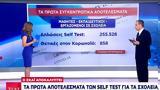 Κορωνοϊός- Σχολεία, 858, -tests, 255 528,koronoios- scholeia, 858, -tests, 255 528