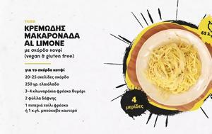 Συνταγή, Madame Ginger, syntagi, Madame Ginger