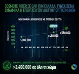 COSMOTE Fiber, Ξεπέρασαν, 480 000, Ελλάδα,COSMOTE Fiber, xeperasan, 480 000, ellada